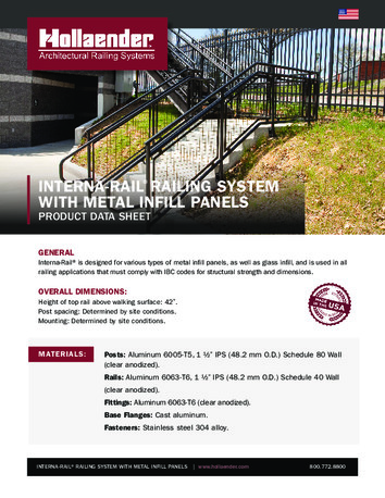 Interna-Rail® Railing System with Metal Infill Panels Product Data