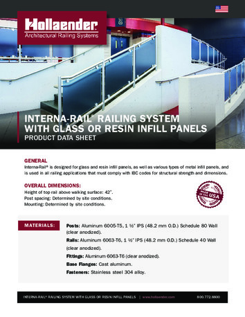 Interna-Rail® with Glass or Resin Infill Panels
